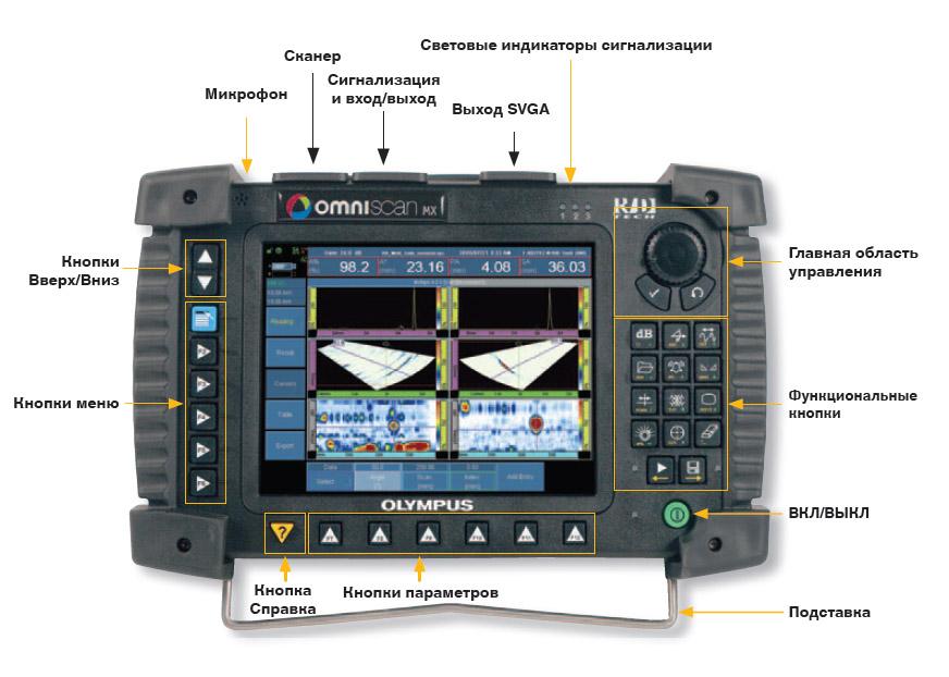 Ультразвуковой дефектоскоп на фазированных решетках OmniScan MX2